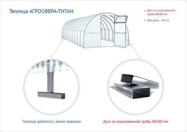 Усиленная теплица Титан с шагом 0,67 метров в Коврове по выгодным ценам от производителя