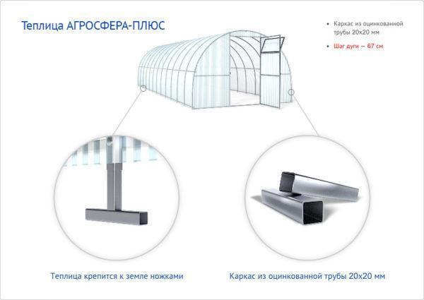 Теплица Агросфера-Плюс (стадартная линейка) в Коврове по выгодным ценам от производителя