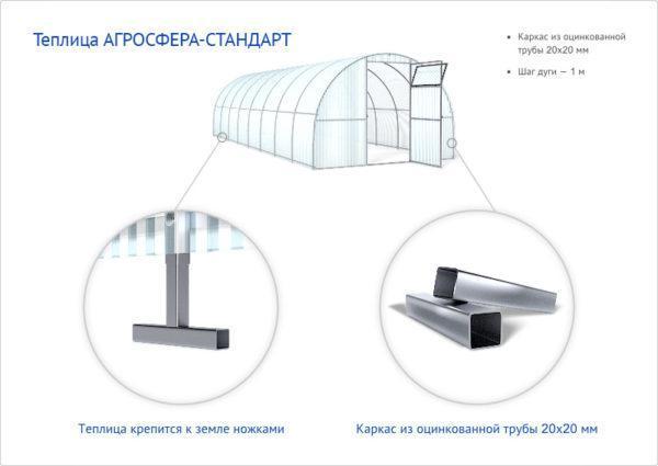 Агросфера-Стандарт (стандартная линейка) в Коврове по выгодным ценам от производителя